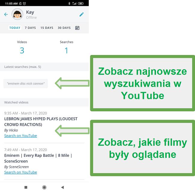 Zrzut ekranu interfejsu użytkownika kontroli rodzicielskiej Qustodio, który wyświetla wyniki monitorowania do użytku telefonicznego