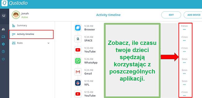 Przegląd aplikacji Qustodio Use