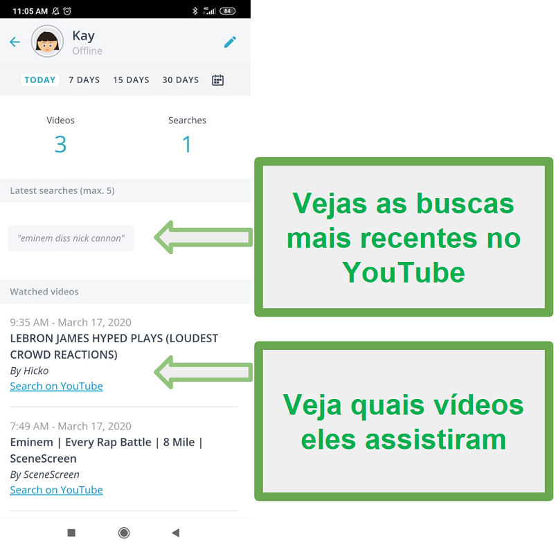 Monitoramento Qustodio Youtube