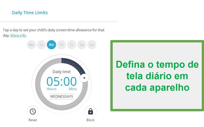 Personalize plugins Qustodio diariamente