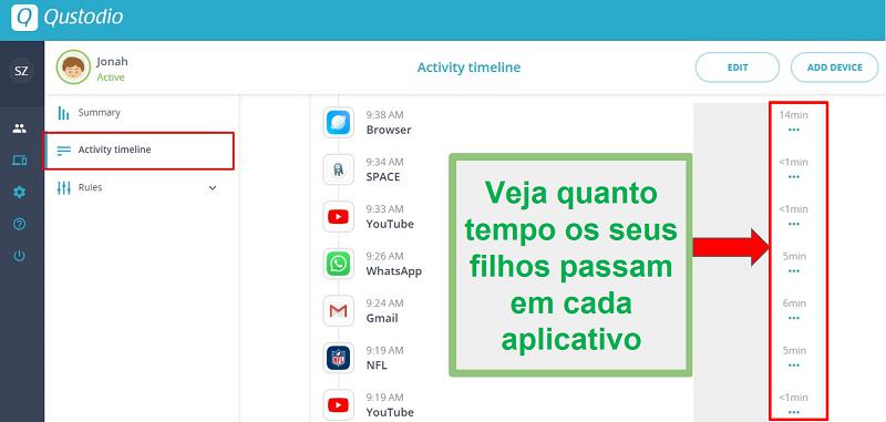 Resumo do aplicativo usando Qustodio