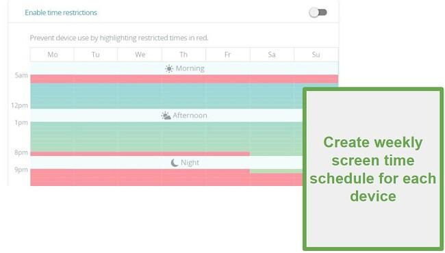 Qustodio schedule
