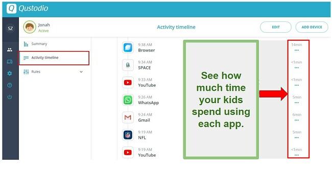 Qustodio usage app summary