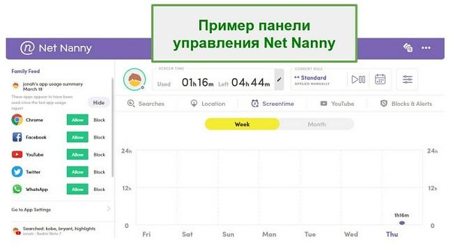 Панель управления Net Nanny