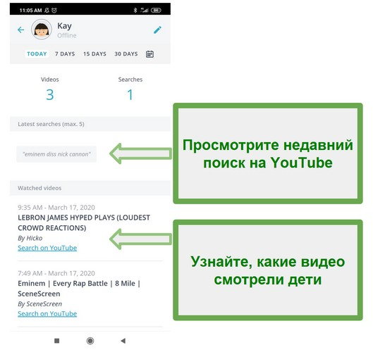 Qustodio Youtube мониторинг