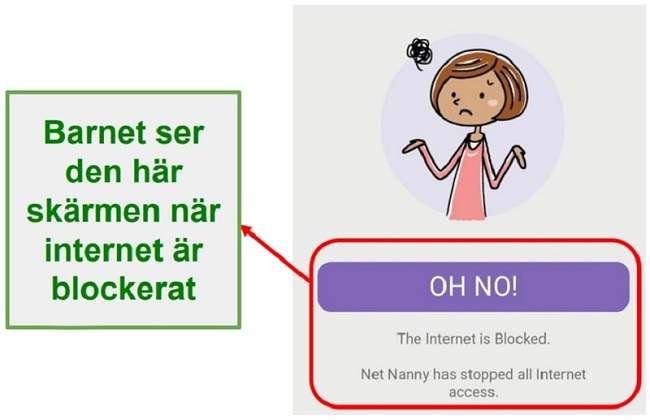 Net Nanny blockerar internet