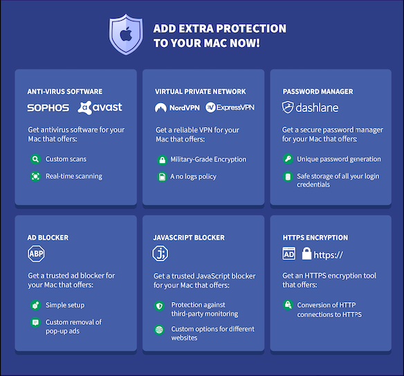 Infographic presentation of 6 Essential Security Tools for Mac showing six different tools that can help to protect security for Mac users