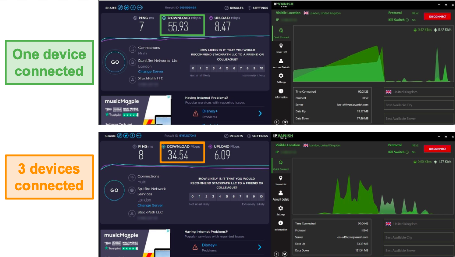 Screenshot of speed slowdown with 3 devices connected to IPVanish.