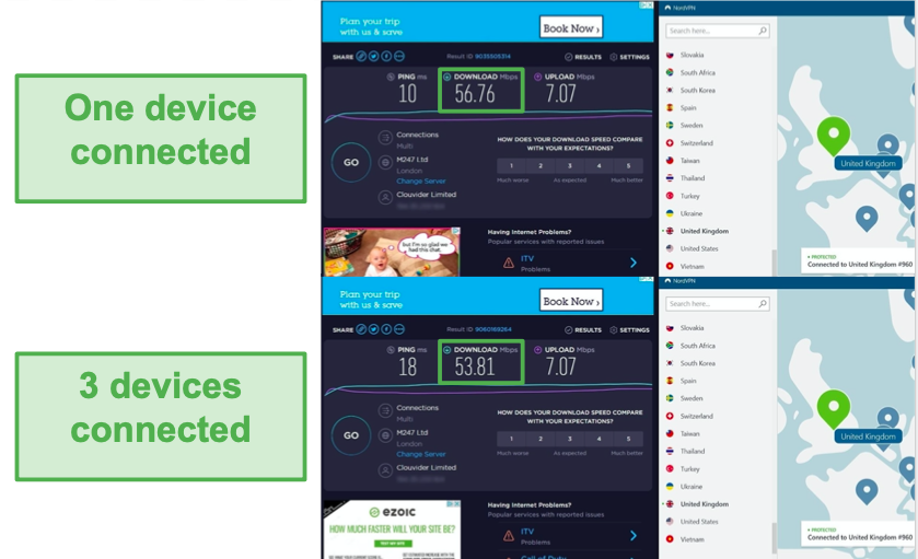Screenshot of high speeds with multiple devices connected to NordVPN.