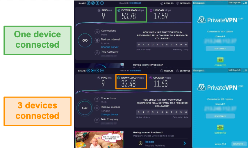 Screenshot of drop in speed with multiple devices connected to PrivateVPN.