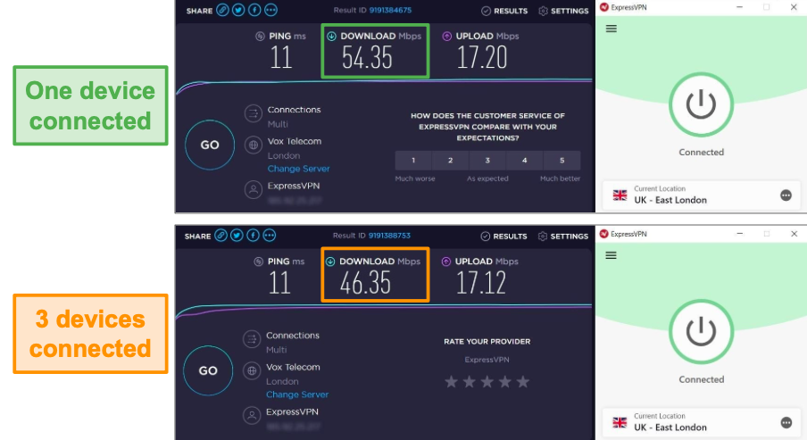 Screenshot of slight decrease in speed with multiple devices connected to ExpressVPN.