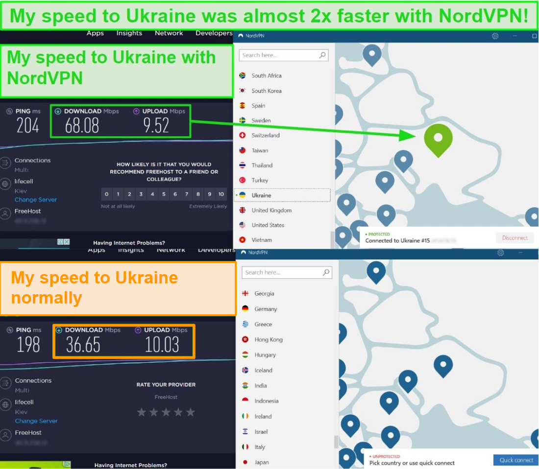 Graphic of speed tests with NordVPN connected vs disconnected