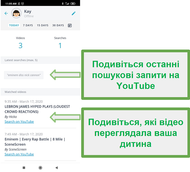 Моніторинг Qustodio Youtube