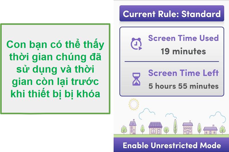 Net Nanny quản lý thời gian sử dụng thiết bị