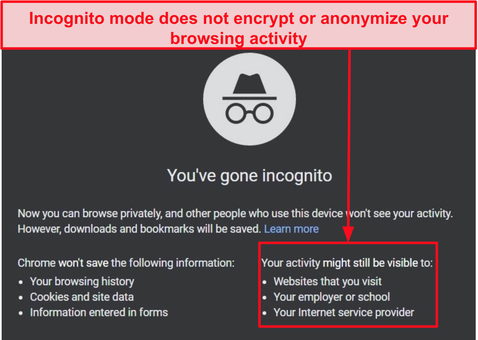 Screenshot of incognito mode notifications.