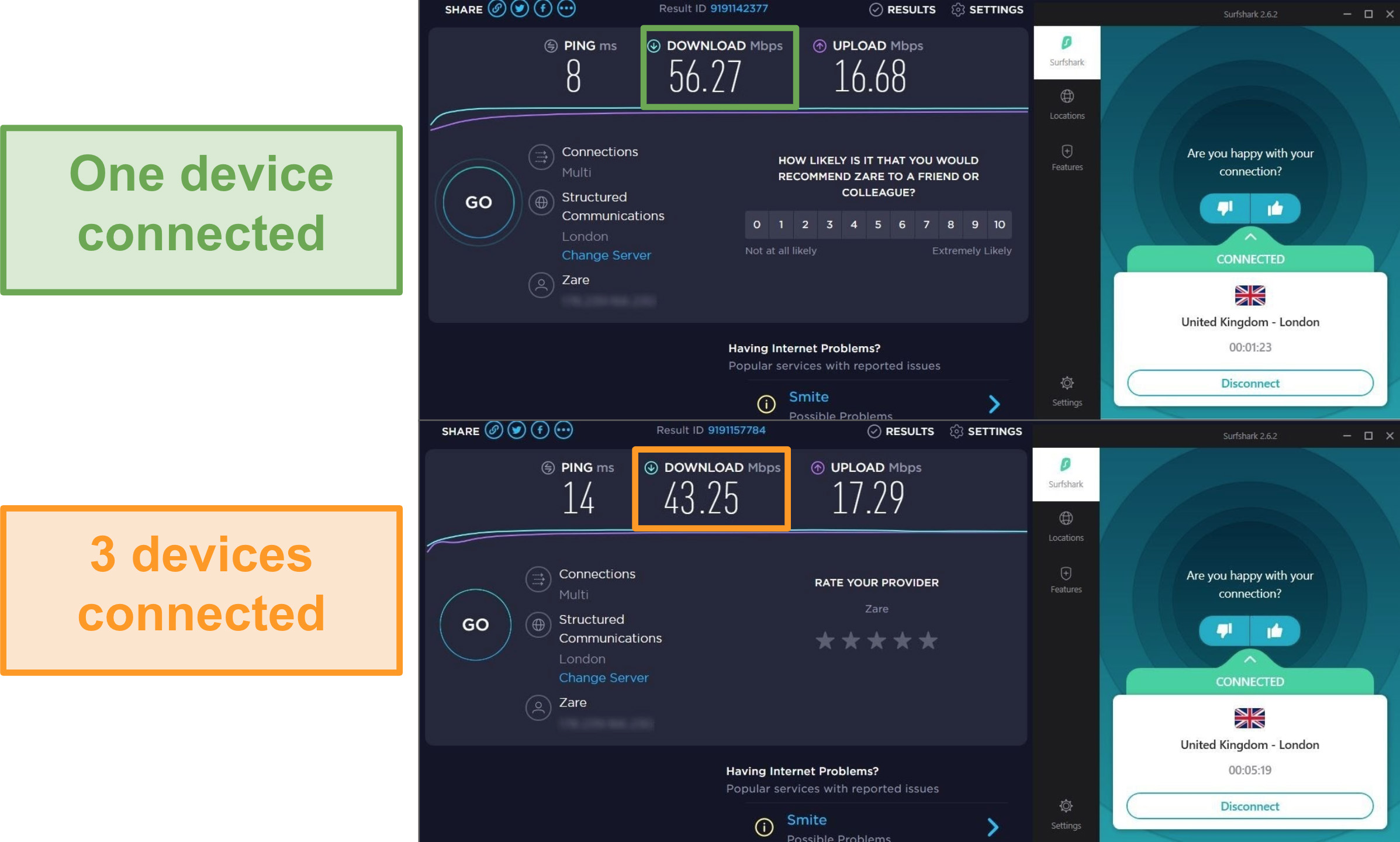 Screenshot of speed difference between 1 device connected and 3 devices connected.