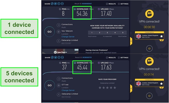 cyberghost speed test on ookla with 1 device and 5 devices