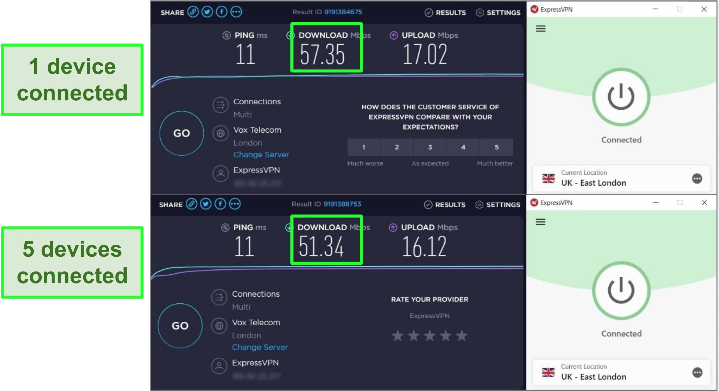 expressvpn speed test on ookla with 1 device and 5 devices