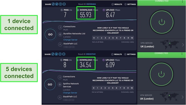 pia speed test on ookla with 1 device and 5 devices