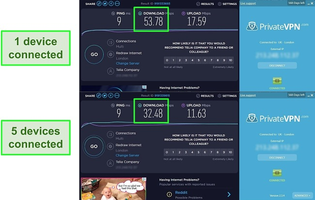 privatevpn speed test on ookla with 1 device and 5 devices