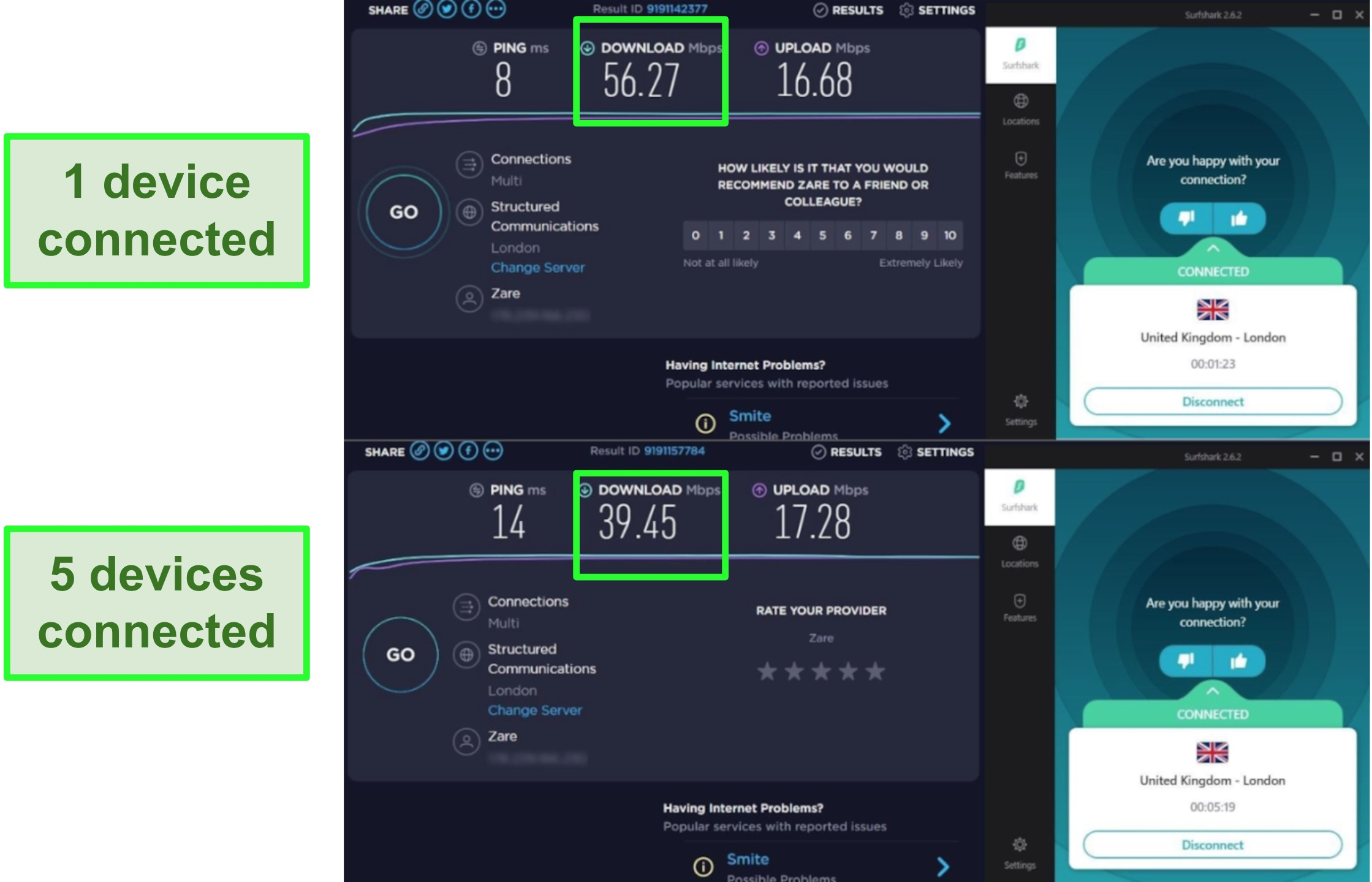 surfshark speed test on ookla with 1 device and 5 devices