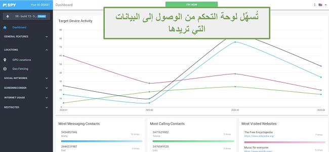 لقطة شاشة للوحة المعلومات تجعل من السهل العثور على البيانات