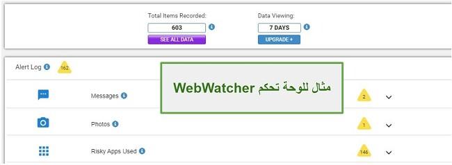 لقطة شاشة من لوحة تحكم Webwatcher
