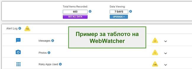Екранна снимка на таблото за управление на Webwatcher