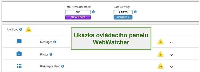 Snímek obrazovky Webwatcher Dashboard