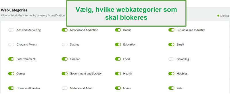 Mobiicip webkategorier