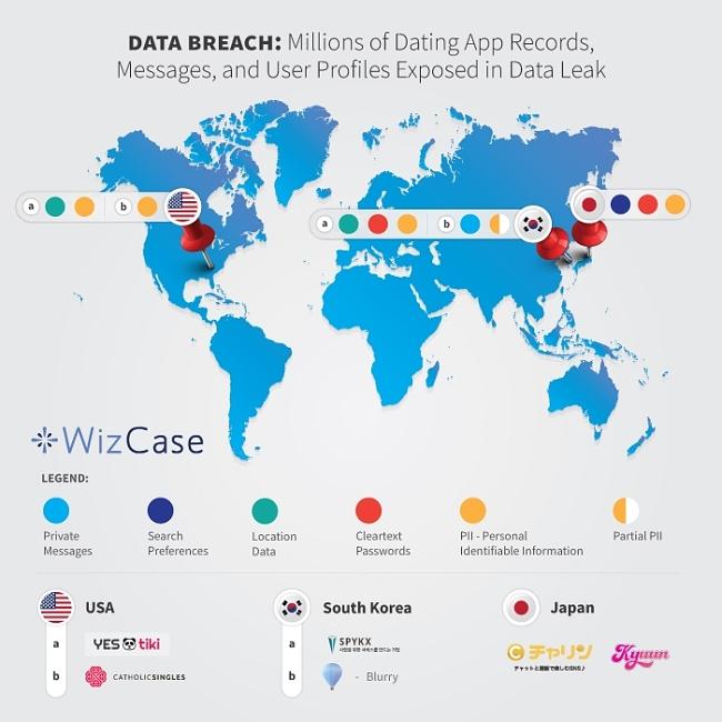 Screenshot of data breach information around the world