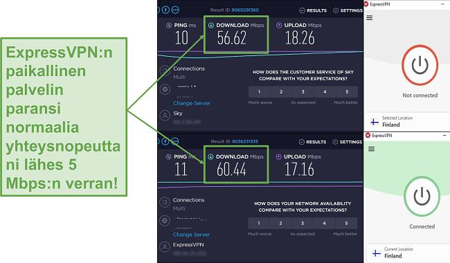 Näyttökuva nopeuksien kasvusta ExpressVPN: n avulla.