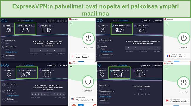 Näyttökuva ExpressVPN-nopeustestituloksista.