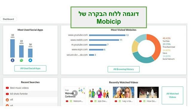 לוח מחוונים של Mobicip