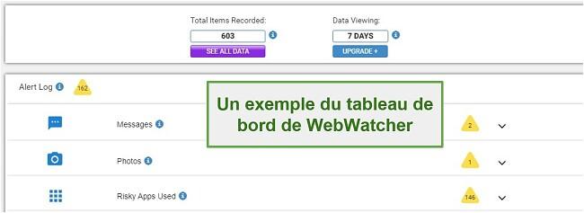 Capture d'écran du tableau de bord Webwatcher