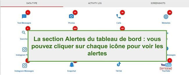 Capture d'écran de la section Alerte WebWatcher