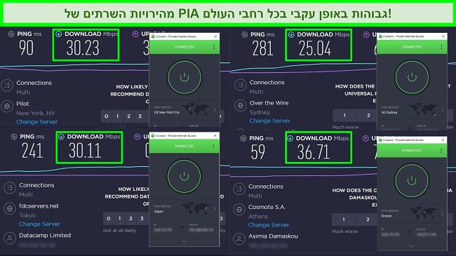 צילומי מסך של מבחני מהירות Ookla עם PIA המחוברים לשרתים גלובליים שונים.