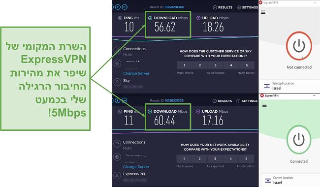 תמונת מסך של עליית מהירויות עם ExpressVPN.