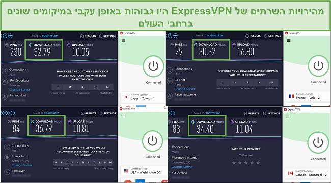 צילום מסך של תוצאות בדיקת המהירות של ExpressVPN.