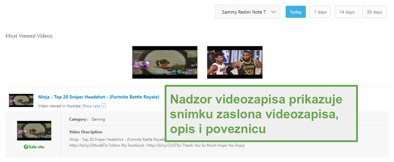 Video nadzor s obitelji Norton