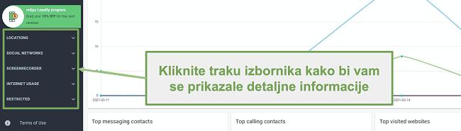 Snimka zaslona trake izbornika za prikaz detaljnih informacija