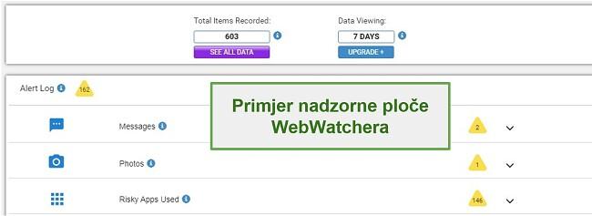 Snimka zaslona nadzorne ploče Webwatcher