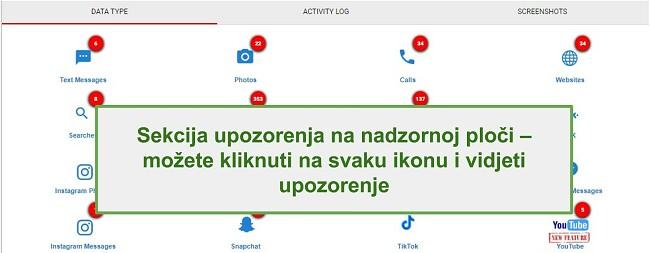 Snimka zaslona odjeljka upozorenja WebWatcher