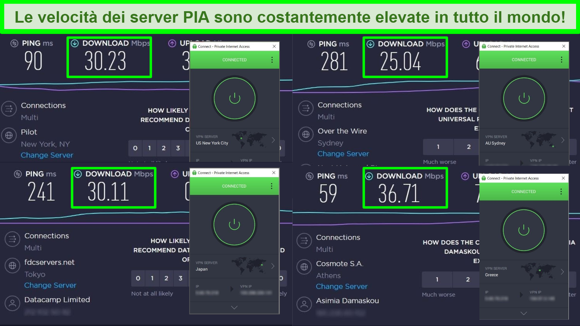 Screenshot dei test di velocità di Ookla con PIA connesso a diversi server globali.