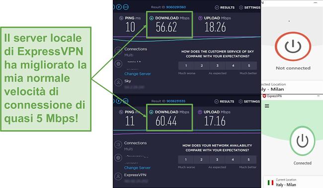 Screenshot dell'aumento delle velocità con ExpressVPN.