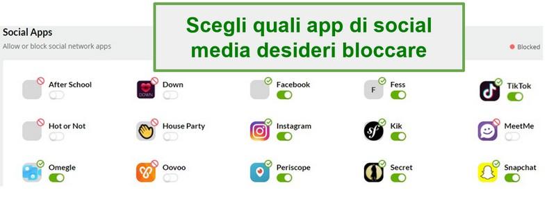 Monitoraggio dei social media Mobicip