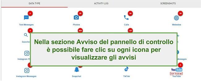 Screenshot della sezione Avvisi di WebWatcher