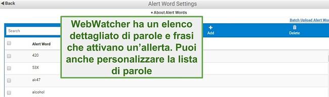 Schermata di Parole di avviso di Webwatcher