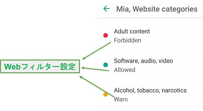 SafeKidsはWebフィルターを採用しています