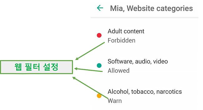 Safe Kids는 웹 필터를 구성합니다.